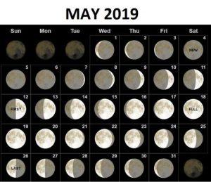 Moon Calendar May 2019