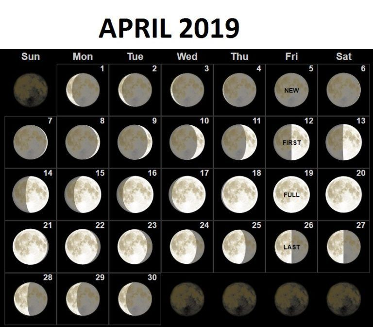 New April 2019 Moon Calendar