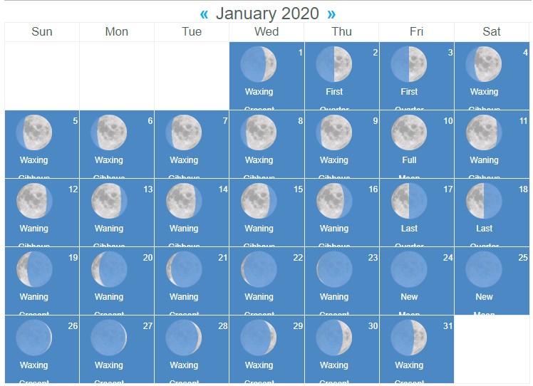 January 2020 Moon Calendar with Lunar Dates