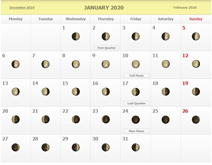 Full Moon Phases Calendar January 2020
