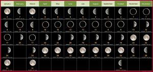 Moon Phases Calendar For 2019 December