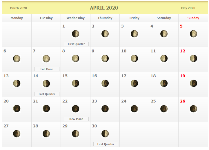 April 2020 Lunar Calendar Phases Template with Full & New Moon