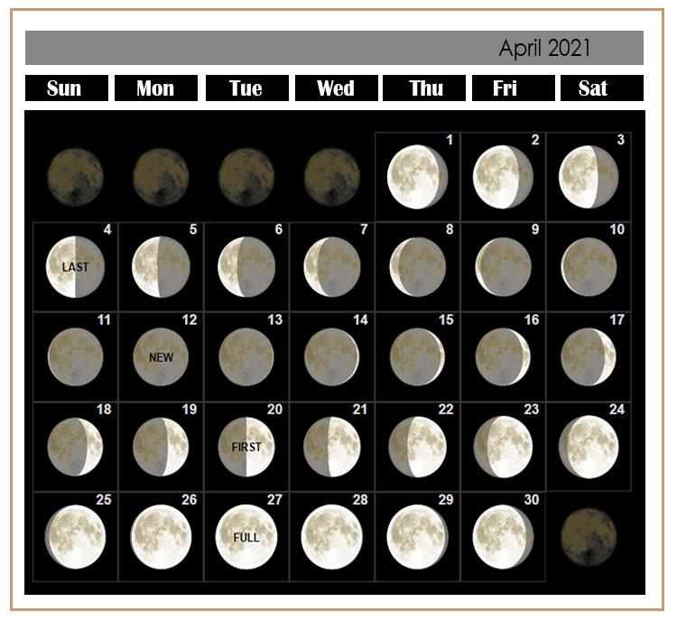 Full Moon April 2021 Calendar