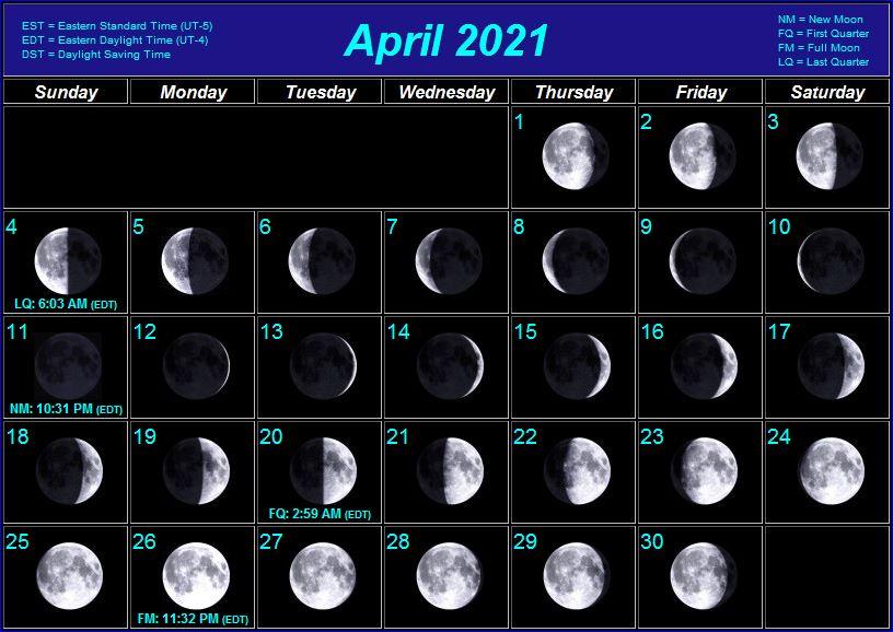 Moon Phase April 2021 Calendar