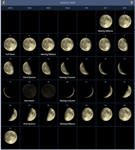 August 2020 Lunar Calendar Phases with Dates