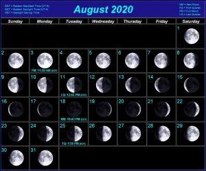 August 2020 Moon Calendar