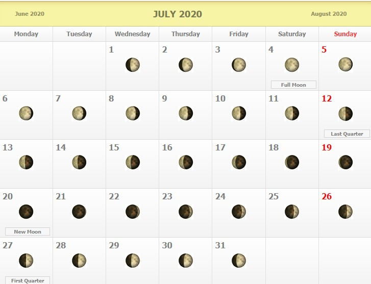 July 2020 Lunar Phases Calendar