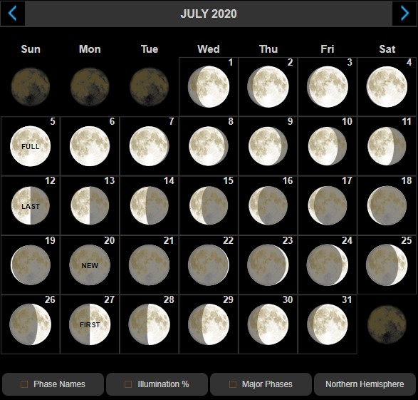 July 2020 Moon Phases template