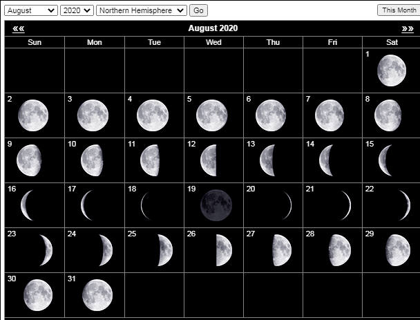 Moon Phases August 2020