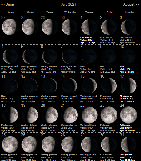 july 2021 lunar phases calendar with dates