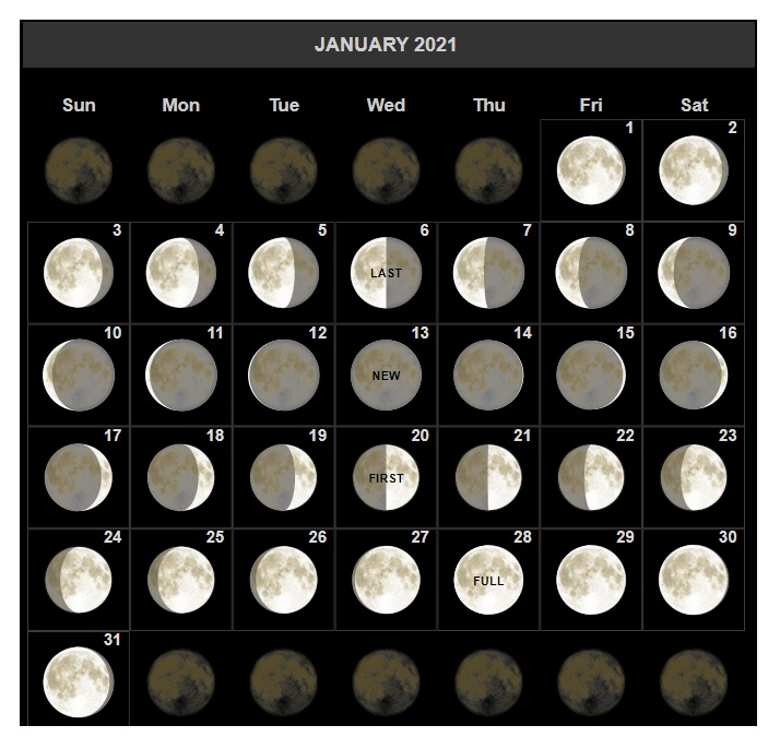 January 2021 Moon Phases Lunar Calendar Printable Free Download