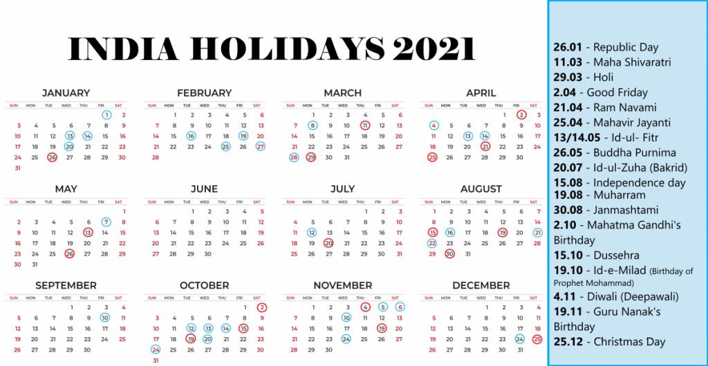 India National Holidays 2021